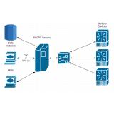 configuração de redes ModBus Macaé
