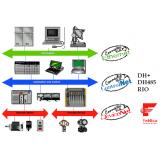 configuração de rede EtherNet industrial