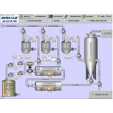 Sistema Supervisório Factory Talk